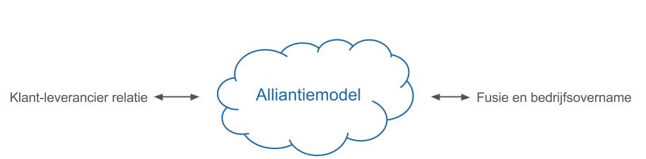 alliantiemodel jan traas management alliantie